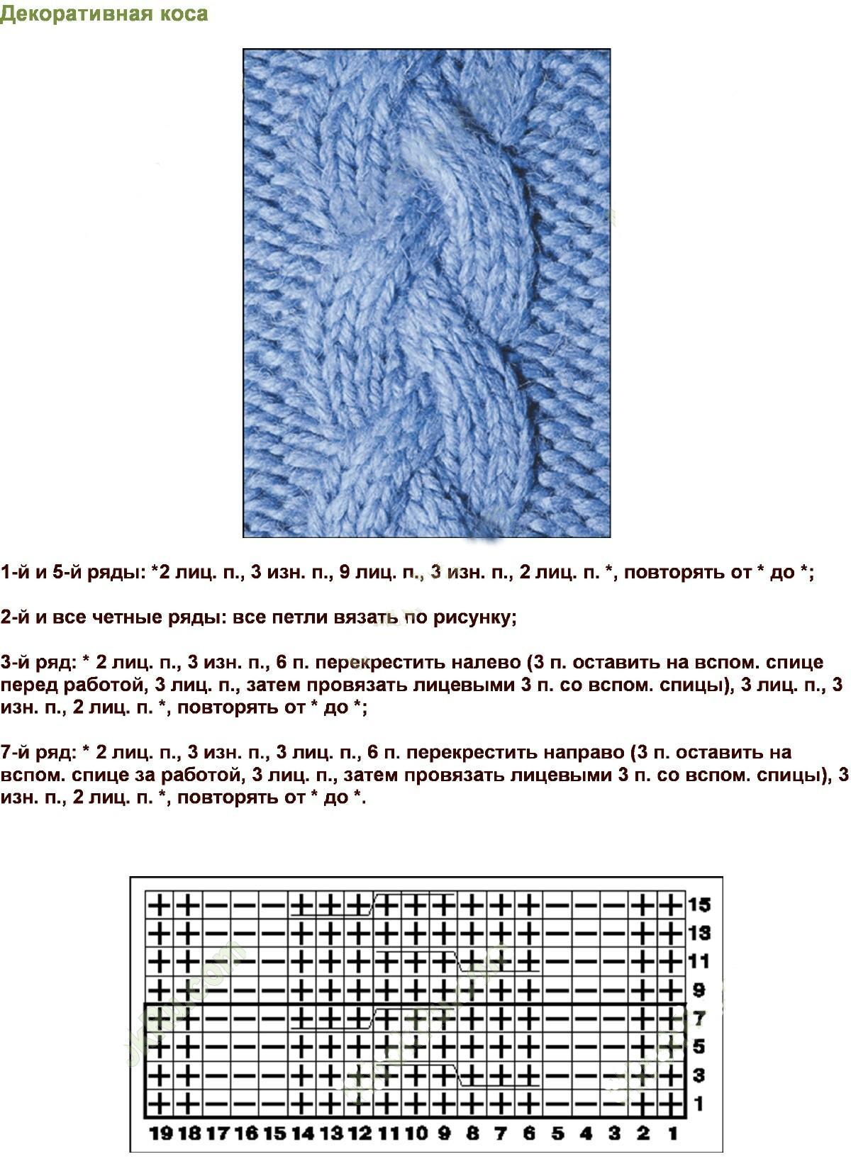 Схема косы из 8 петель спицами