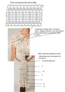 платье в пол из мотивов схема