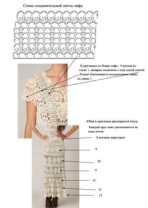 плаття в підлогу з мотивів схема