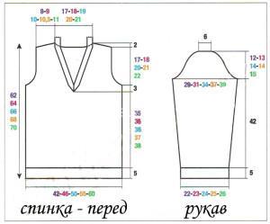 вязаный пуловер с аранами описание