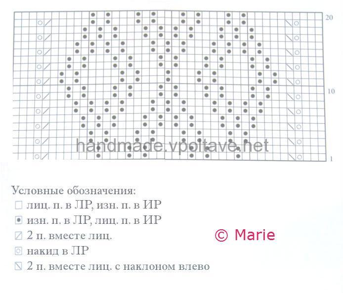 Описание вязания для пупса